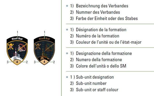 Verbandszeichen