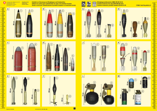 Color chart for detecting unexploded ordnance and found munitions